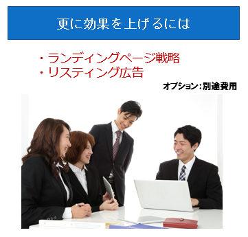 大阪でのリスティング広告